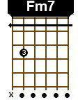 Aprendendo acordes no violão - Aula 11